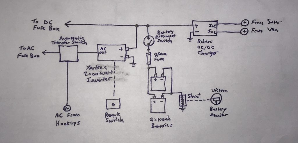 Wiring Diagram Airstream Bambi - Wiring Diagram Directory on