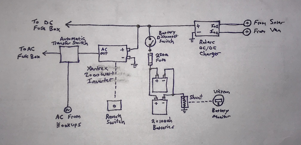 airstream camper wiring diagram airstream electrical system upgrade phase i     wacky wanderers  airstream electrical system upgrade